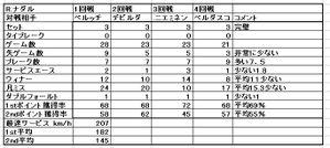 Stats1_2
