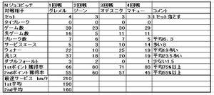 Stats1_3