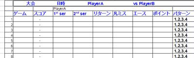 New_score