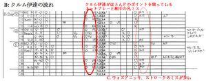 Date_cw_2date1