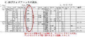 Date_cw_3_cw