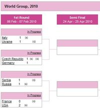 Fc_world_draw