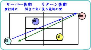 Softfor1