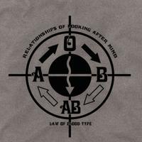 Bloodtypetshirt