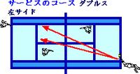 Lc_ser_course