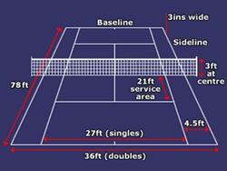 Tenniscourtnetheight