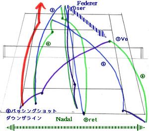 Nadal_vs_fedrerpass