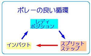 2vogoodcircle