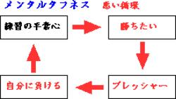 Lcmtbadcircle