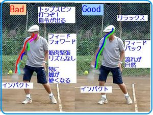 Tennisfeelinggoodbad