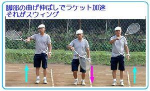 Tennisfeelingpendulam
