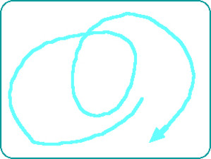 Sercircle