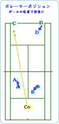 1db_vo_position