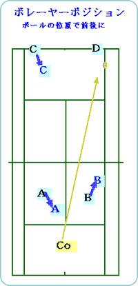 2dbvo_position_lside
