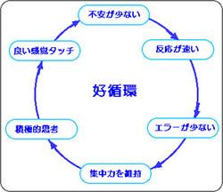 Goodcircle