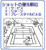 Tennispriority