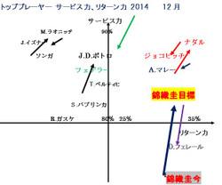 Keiaimto2014