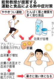 Heatdrink
