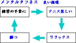 Lcmtgoodcircle