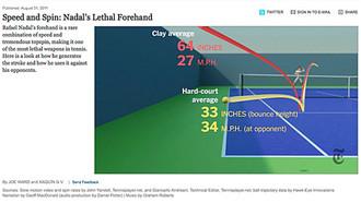Nadal_forehand_breakdown03b