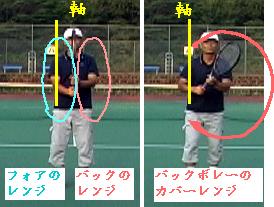 Rp_range