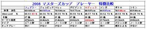 08_mastersfinal_personal_2