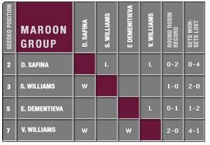 Doha_maroon_group