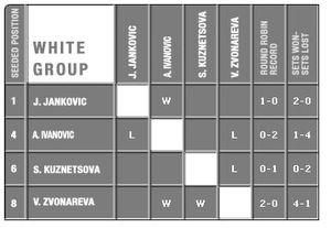 Doha_white_group