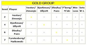 M_cup_db_gold_group