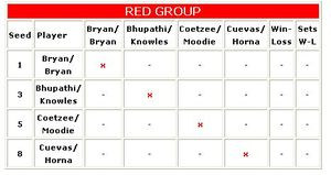 M_cup_db_red_group