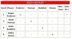 M_cup_red_group
