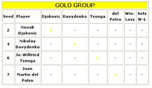 Mcup_gold_group