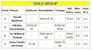 2gold_g
