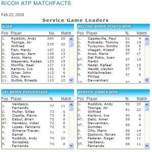 Richo_match_fact