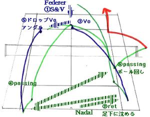 Nadal_vs_federer