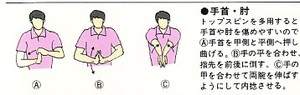 Tennis_stretch_elbow_rist