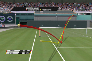 Wi_federer_1st_2nd_difference