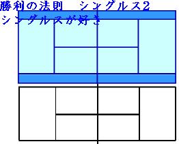 S_law1_db_s