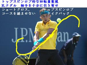 Nadal_topspinlob