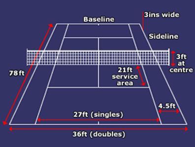 正しい比率のコート図 描き方エクセルで テニススキー徒然草 フィーリング編