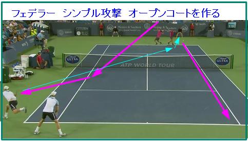 シンシナティ テニス