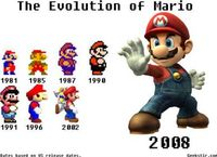 Evolution_of_mario