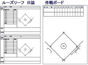 Softballg